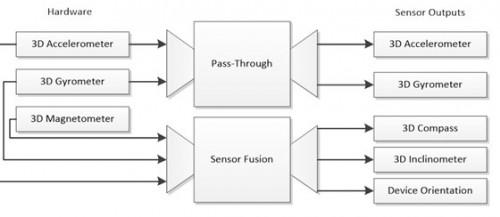 sensor fusion.jpg