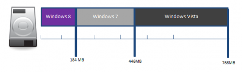 immagind stampa windows 8.png