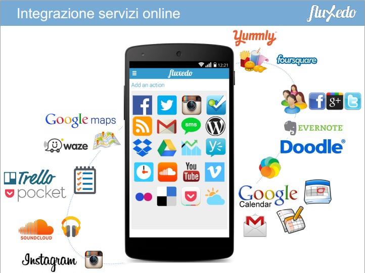 integrazione con altri servizi