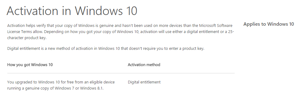 activation-windows-10